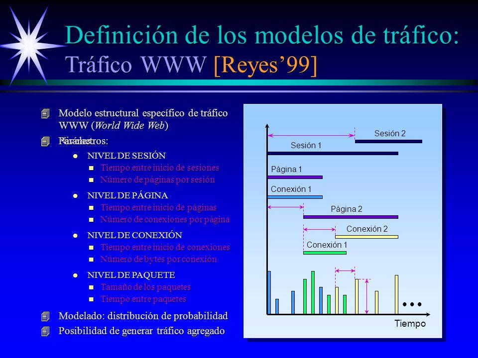 Definición de los modelos de tráfico: Tráfico WWW [Reyes'99]